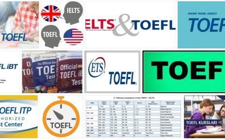 TOEFL IBT Score