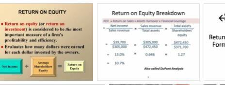Return on Equity 2